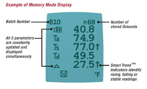 Dew Point Meter Memory Features