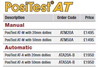 Adhesion Tester Pricing