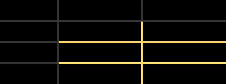 PosiPen Chart