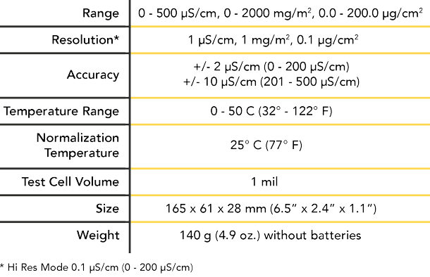 SST Specifications