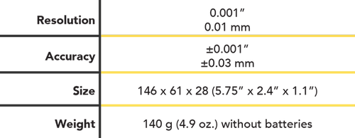 UTG Specifications