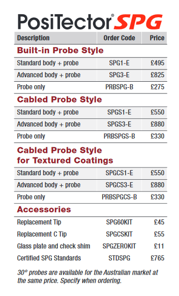 PosiTector SPG Prices