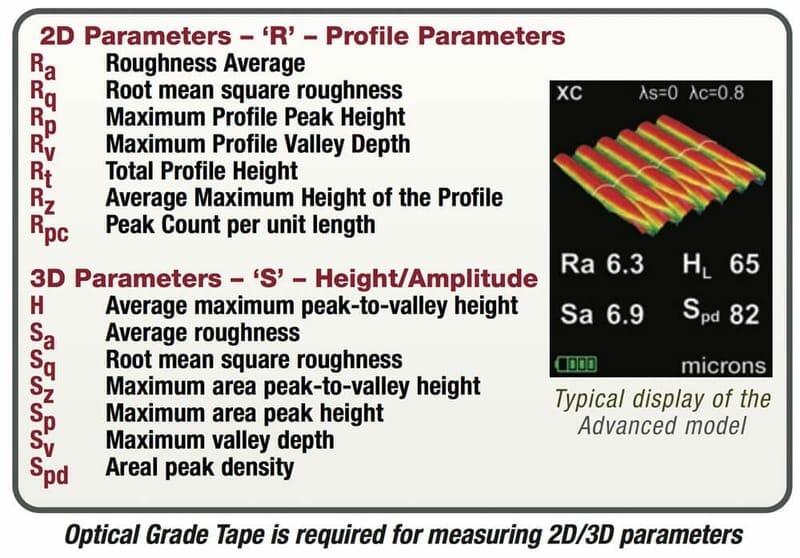 RTR 3D Parameters