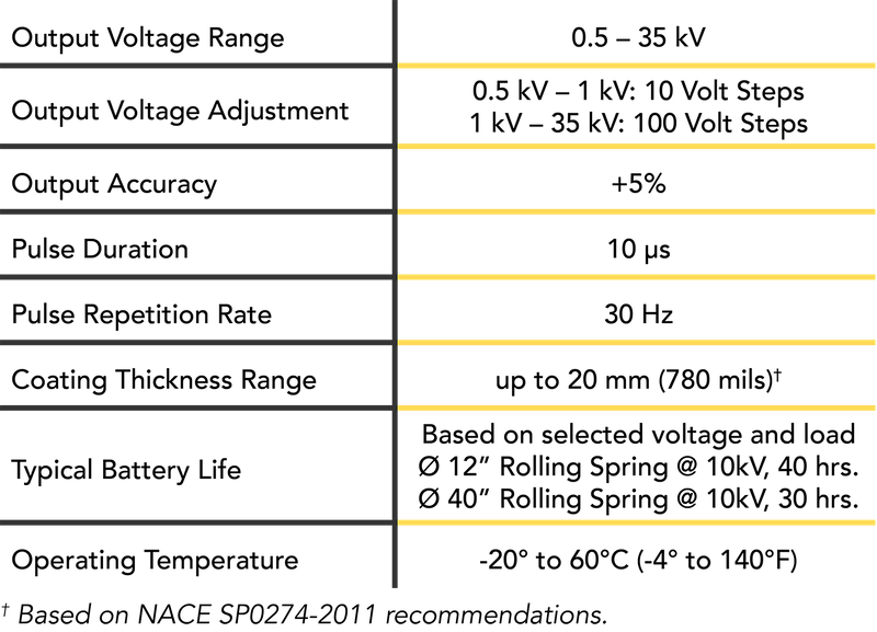 PosiTest HHD Specifications